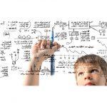 我が子の才能を引き出す10の方法