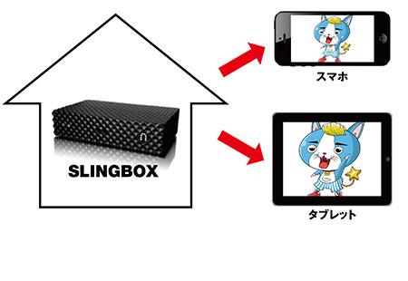 slingbox06
