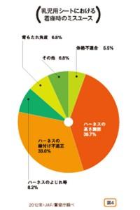 graphgraph2