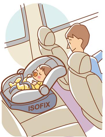 """③チャイルドシートとして 車の乗降時は、赤ちゃんをシートに""""乗せたまま""""脱着可能なので、眠りを妨げない。ISOFIXのものなら誤着も防止できる!"""