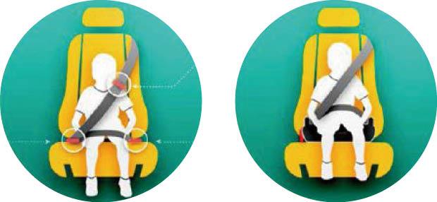 シートベルトを下げるという新発想