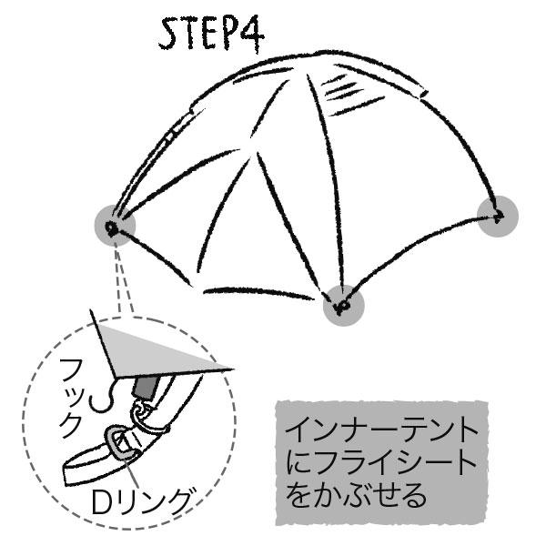 テントの設営方法4